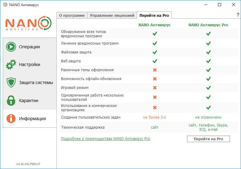 ключ для диска dvd_uaz2